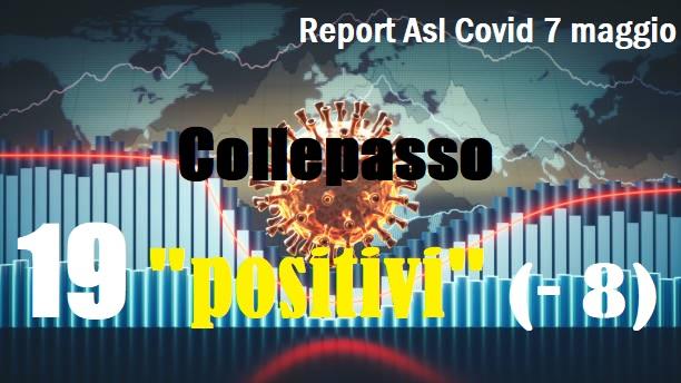 Report Asl Covid: notizie incoraggianti per Collepasso (19 contagiati: – 8)