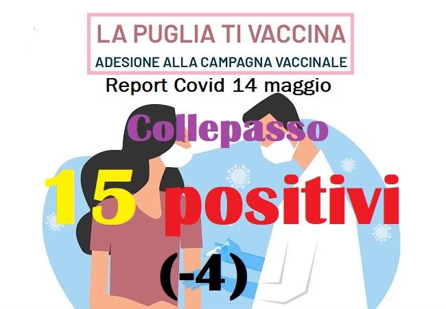 """Report Asl Covid: a Collepasso 15 gli """"attualmente positivi"""" (- 4)"""