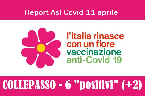 """Report Asl Covid: crollo dei """"positivi"""" in provincia, leggero aumento a Collepasso (da 4 a 6)"""