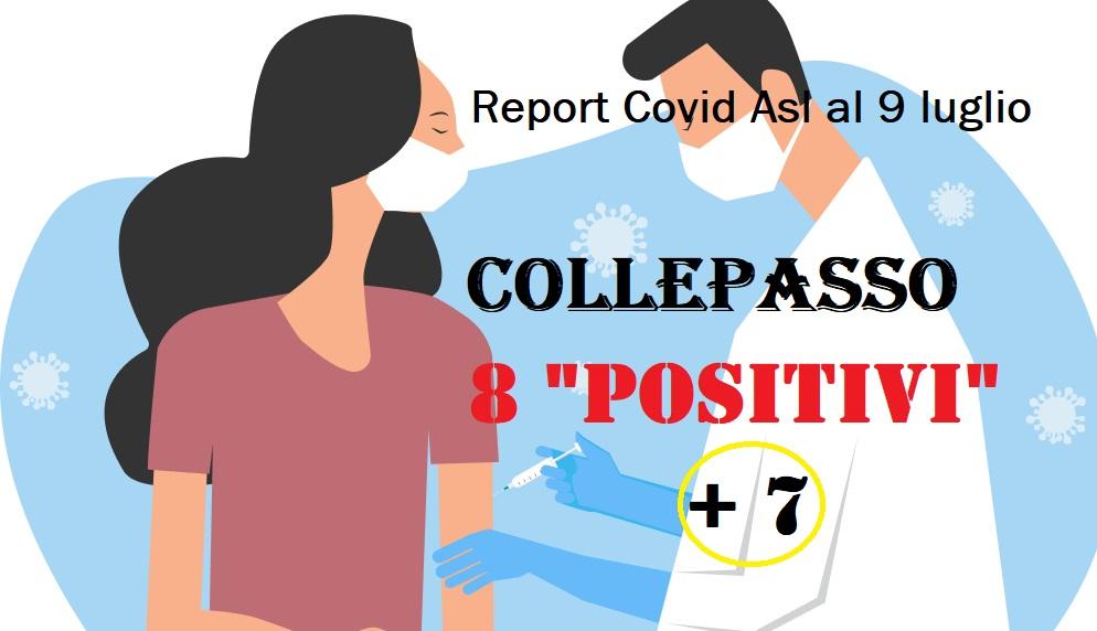 """Report Asl Covid: a Collepasso 8 """"attualmente positivi"""" (+7)"""